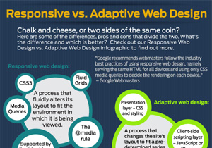 Pros And Cons Of Adaptive Web Design